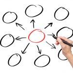 Los cambios de ciclo, la diversificación de las inversiones y las leyes de la economía