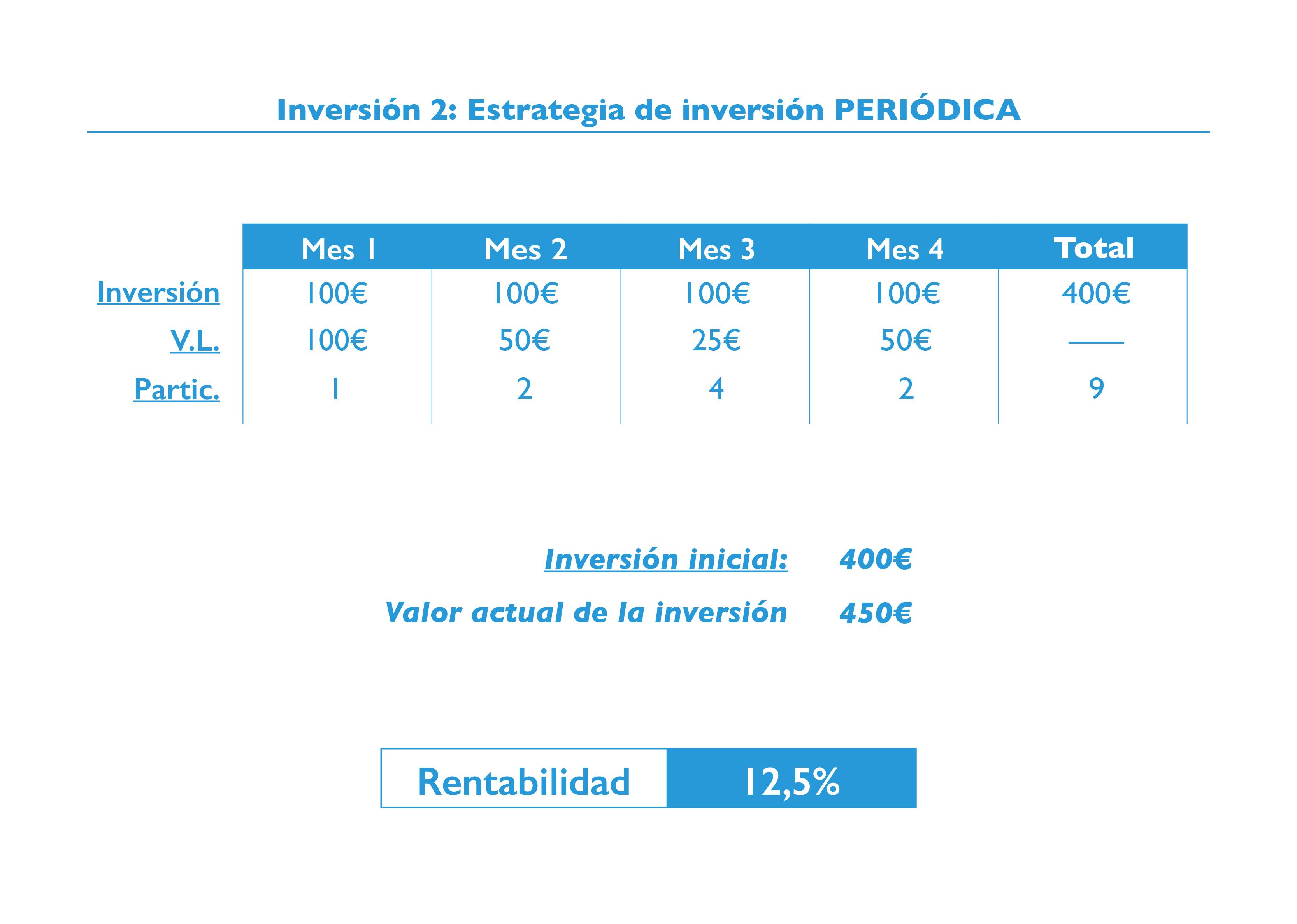 valor-liquidativo-04
