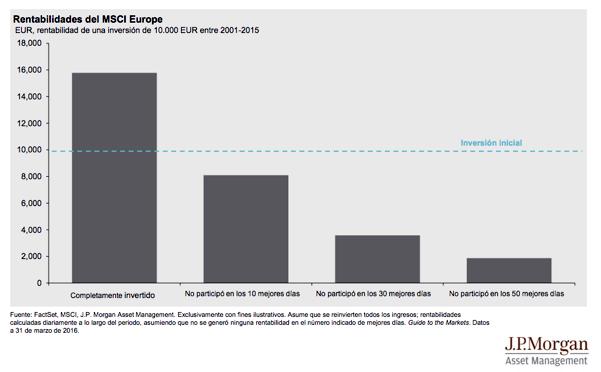 rentabilidades-de-mis-inversiones