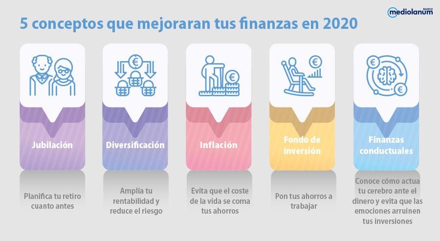 claves-salud-financiera